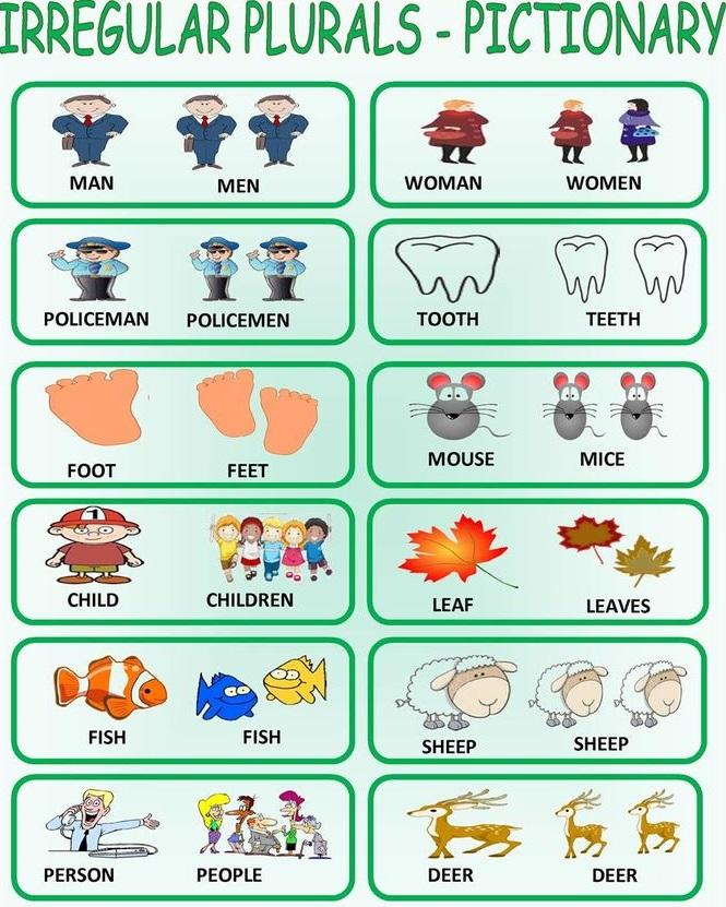 e05490b2c772e6c43f6f1dc2f6e39cb4--english-grammar-teaching-english